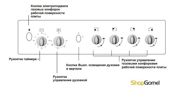 плита индезит газовая инструкция к духовке