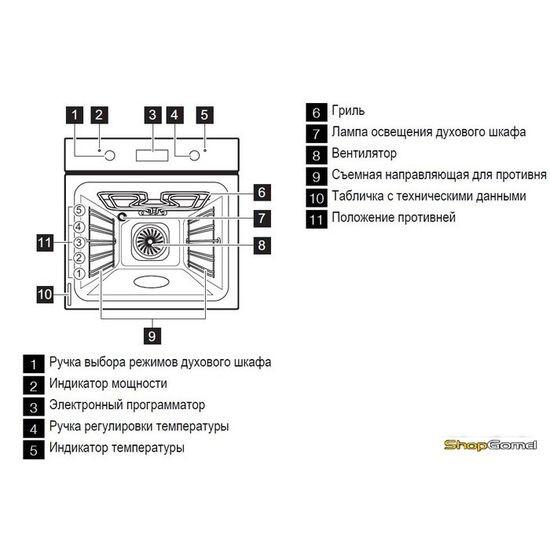 Духовой шкаф Electrolux EOB53410AX