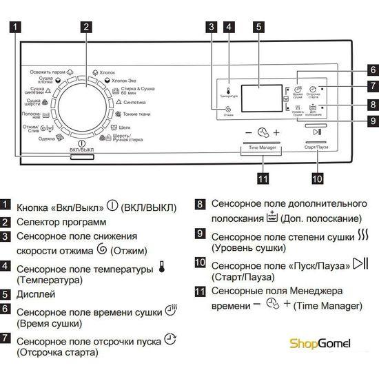 Стирально-сушильная машина Electrolux EWW51696SWD